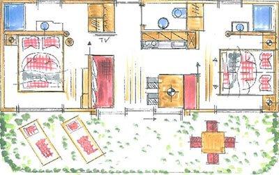 Detailinfos zu den Lodges